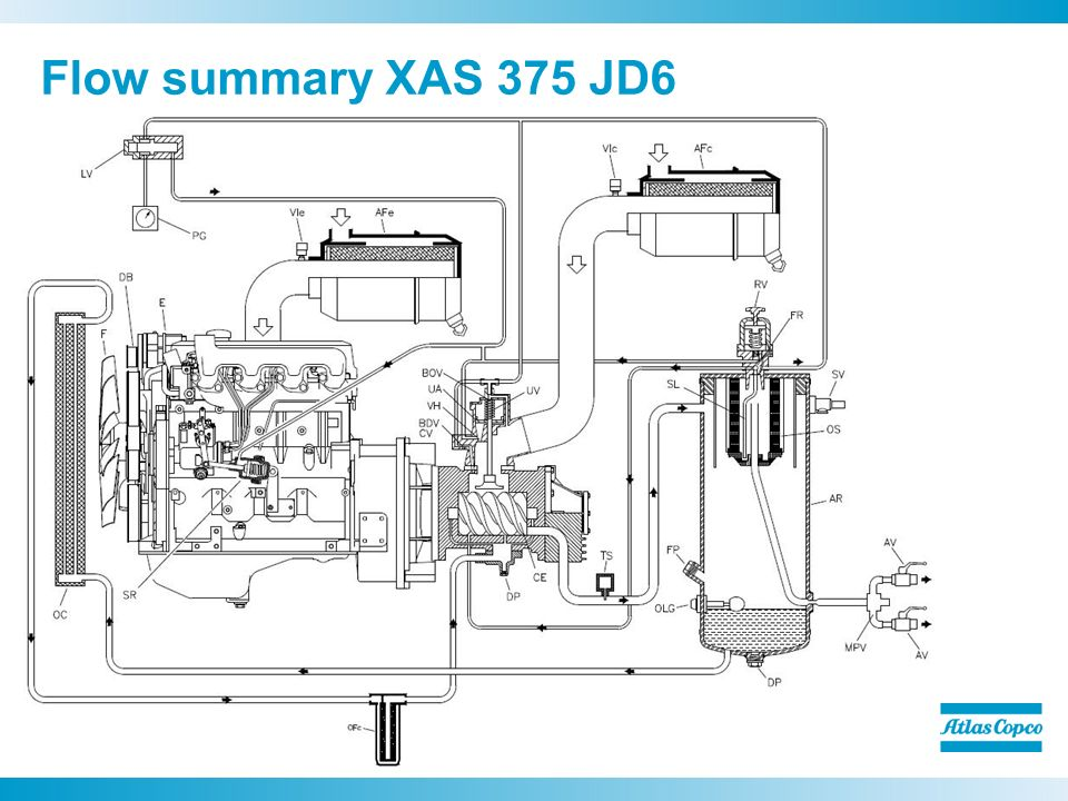 Atlas Copco Xas 96 Wiring Diagram