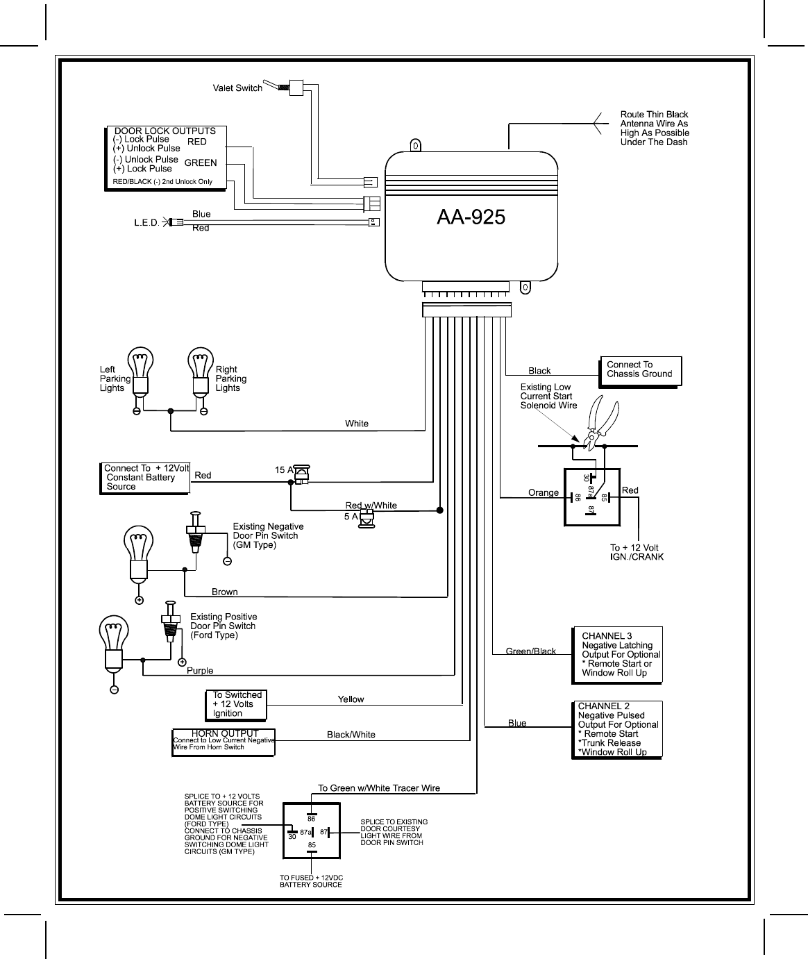 Audiovox Remote Start Wiring Diagram