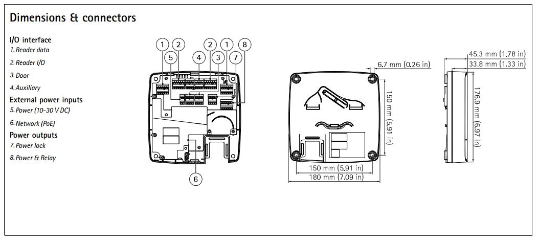 Axis A1001 Dual Reader Wiring Diagram