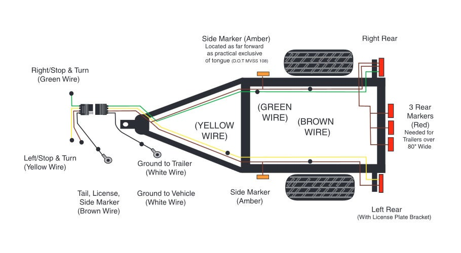 Trailer Light Wiring Diagram 4 Wire from diagramweb.net