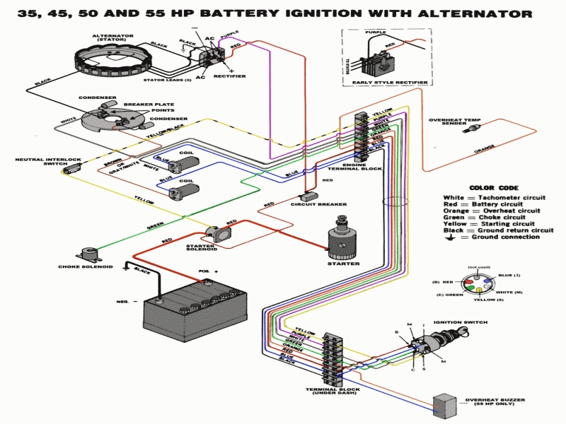 Bayliner 50 Hp Force Wiring Diagram
