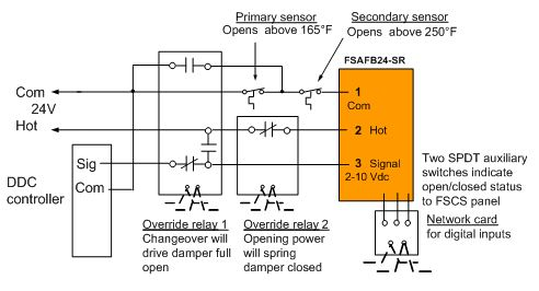 Damper Actuator Wiring Diagram Wiring Diagram Data Today