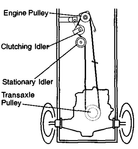 Craftsman Lt1000 Belt Diagram