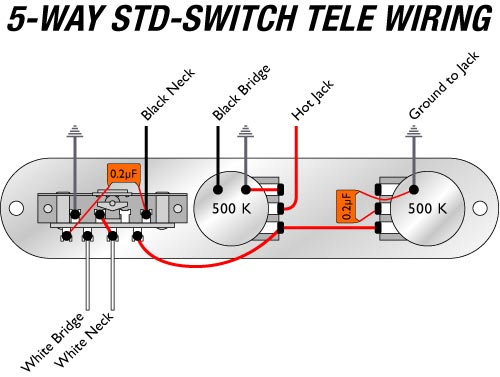 Bill Lawrence 5 Position Tele Switch Wiring Diagram