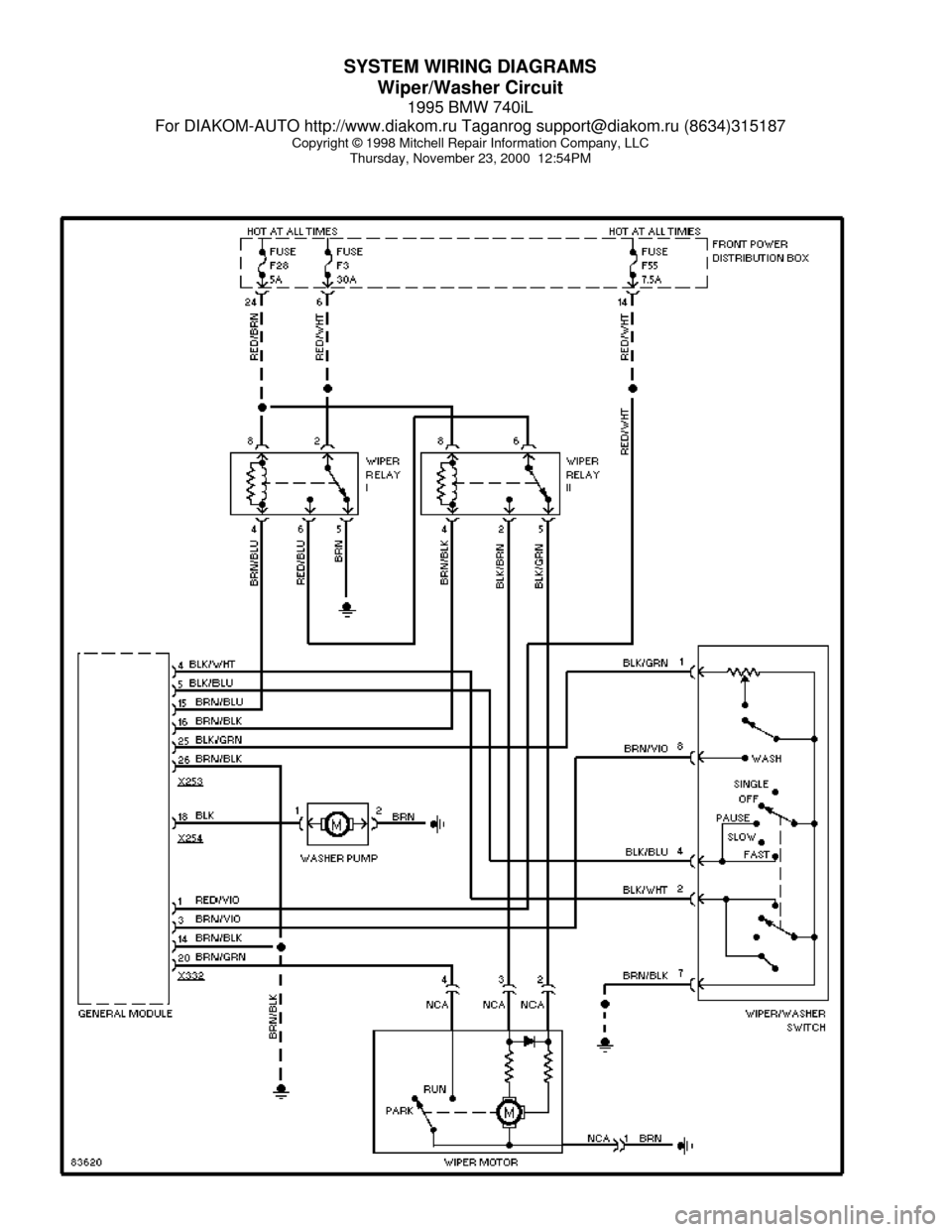 Bmw 540i Cluster Wiring Diagram