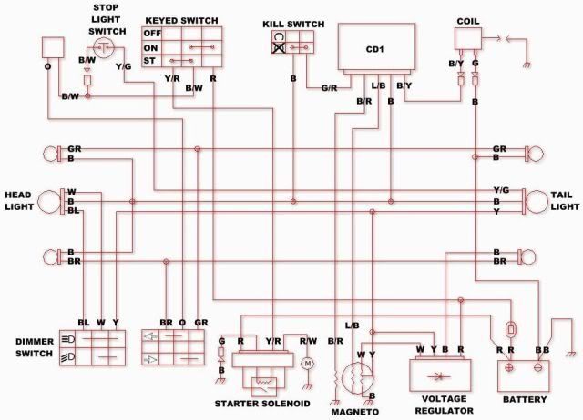 Loncin 50Cc Wiring Diagram from diagramweb.net