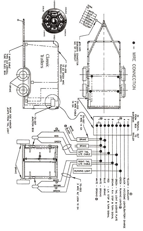 Coleman Pop Up Trailer Wiring Diagram from diagramweb.net