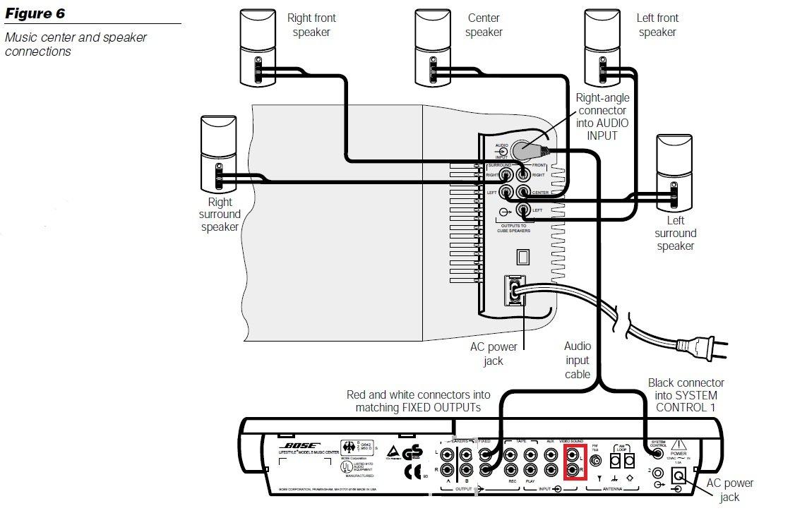 Bose Wiring Diagram from diagramweb.net