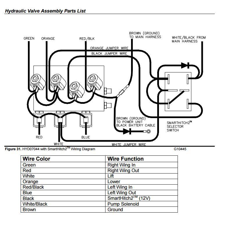 boss v plow wiring diagram - wiring site resource  wiring site resource