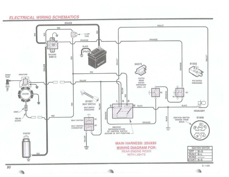 Briggs And Stratton Wiring Diagram 20 Hp from diagramweb.net