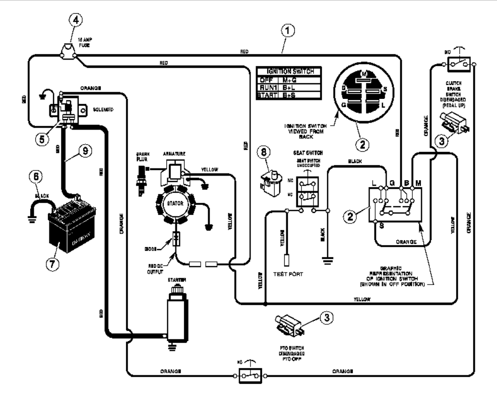 Briggs And Stratton Wiring Diagram 12hp Six Pole Switch