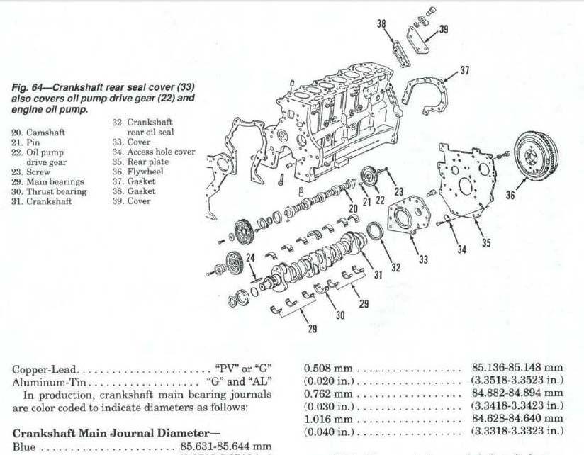 Cab Wiring Diagram 7740 Ford