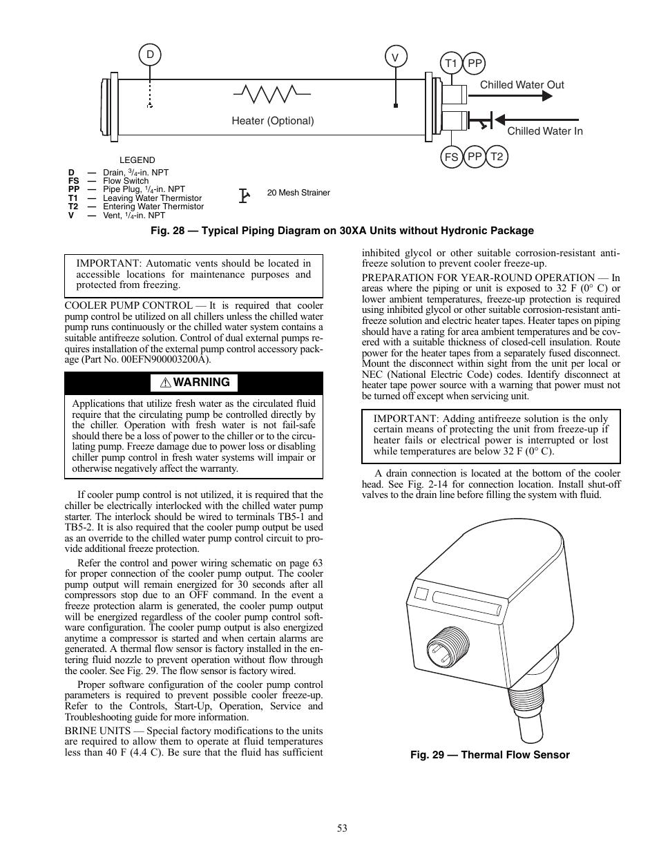 Water Cooler Wiring Diagrams Get Free Image About Wiring Diagram