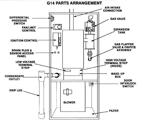 Carrier Thermidistat Wiring Diagram : carrier fe4anf002 wiring diagram ~ A.2002-acura-tl-radio.info Haus und Dekorationen