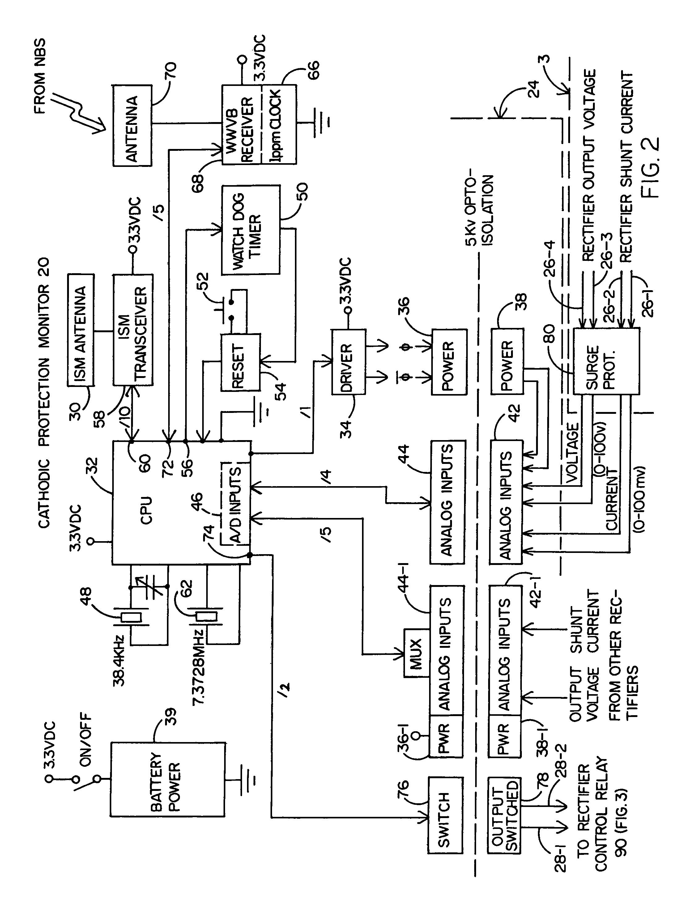 Cathodic Protection Rectifier Wiring Diagram