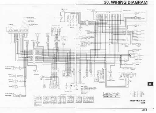 honda 929 wiring diagram electrical  wiring diagram ground