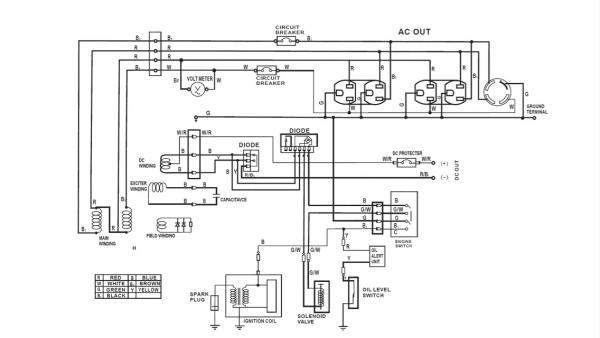 Champion 240v Generator Wiring Diagram To House
