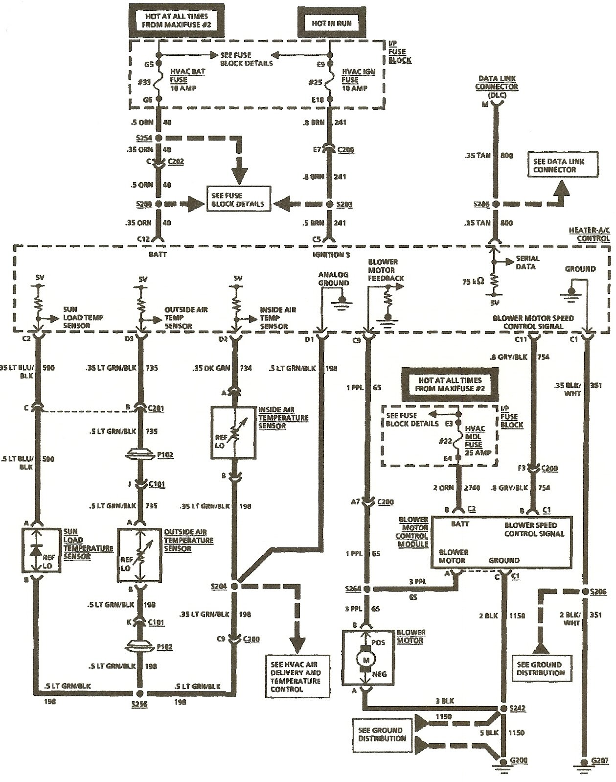 diagram] 1990 fleetwood southwind wiring diagram full version hd quality wiring  diagram - diagrams.pachuka.it  pachuka.it