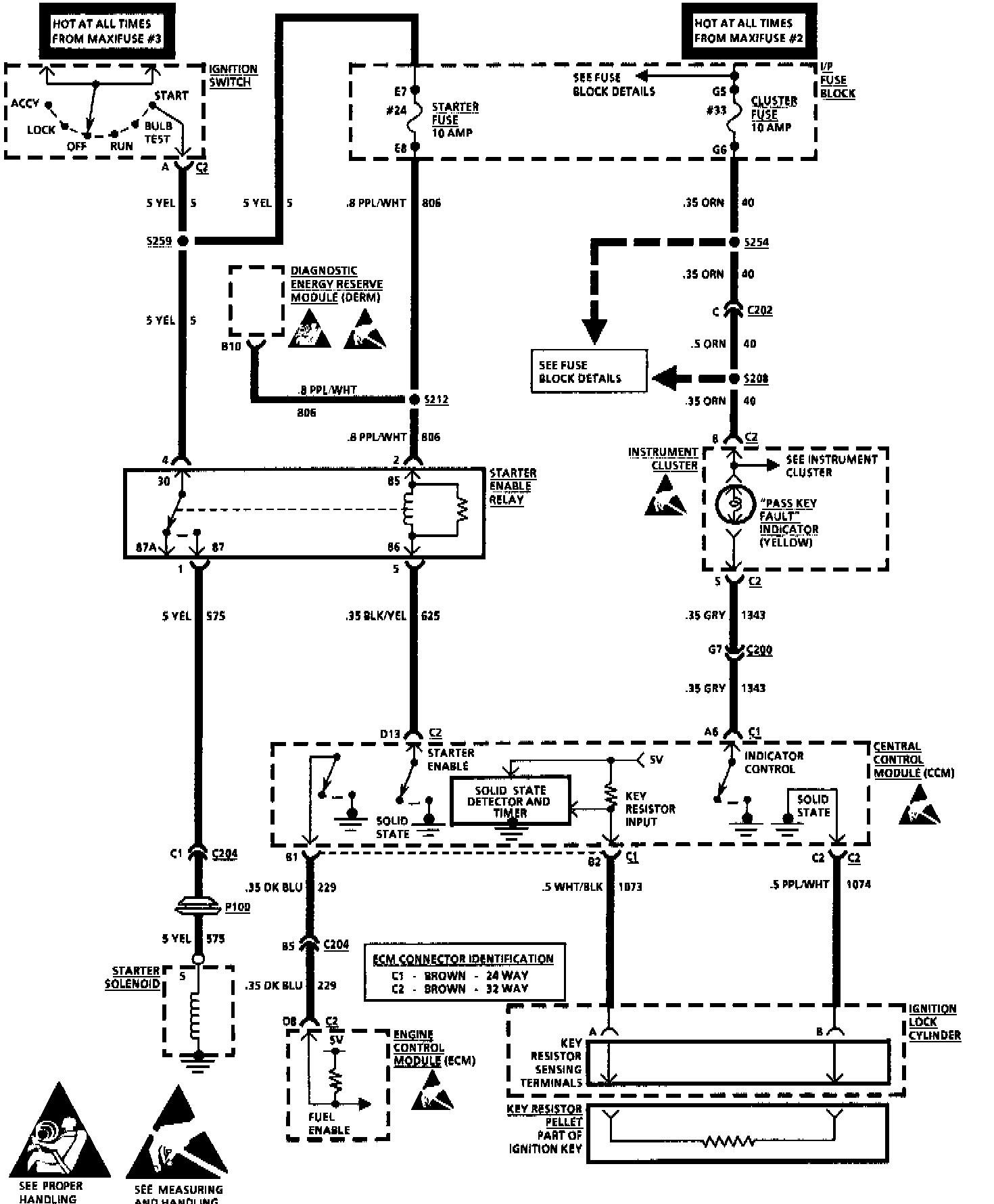 ☑ 1990 fleetwood motorhome wiring diagram hd quality ☑  booch-ood.twirlinglucca.it  diagram database - twirlinglucca.it