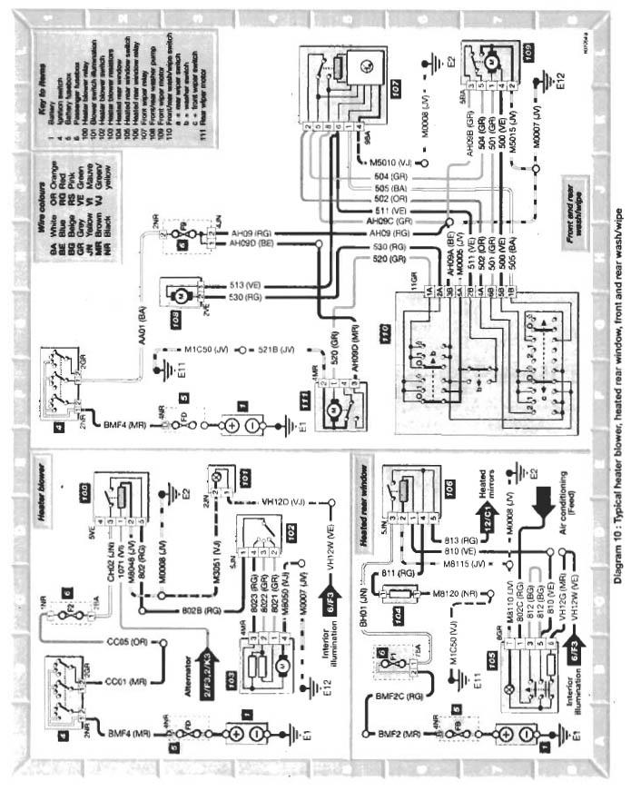 wiring diagram citroen berlingo wiring diagram towbar full