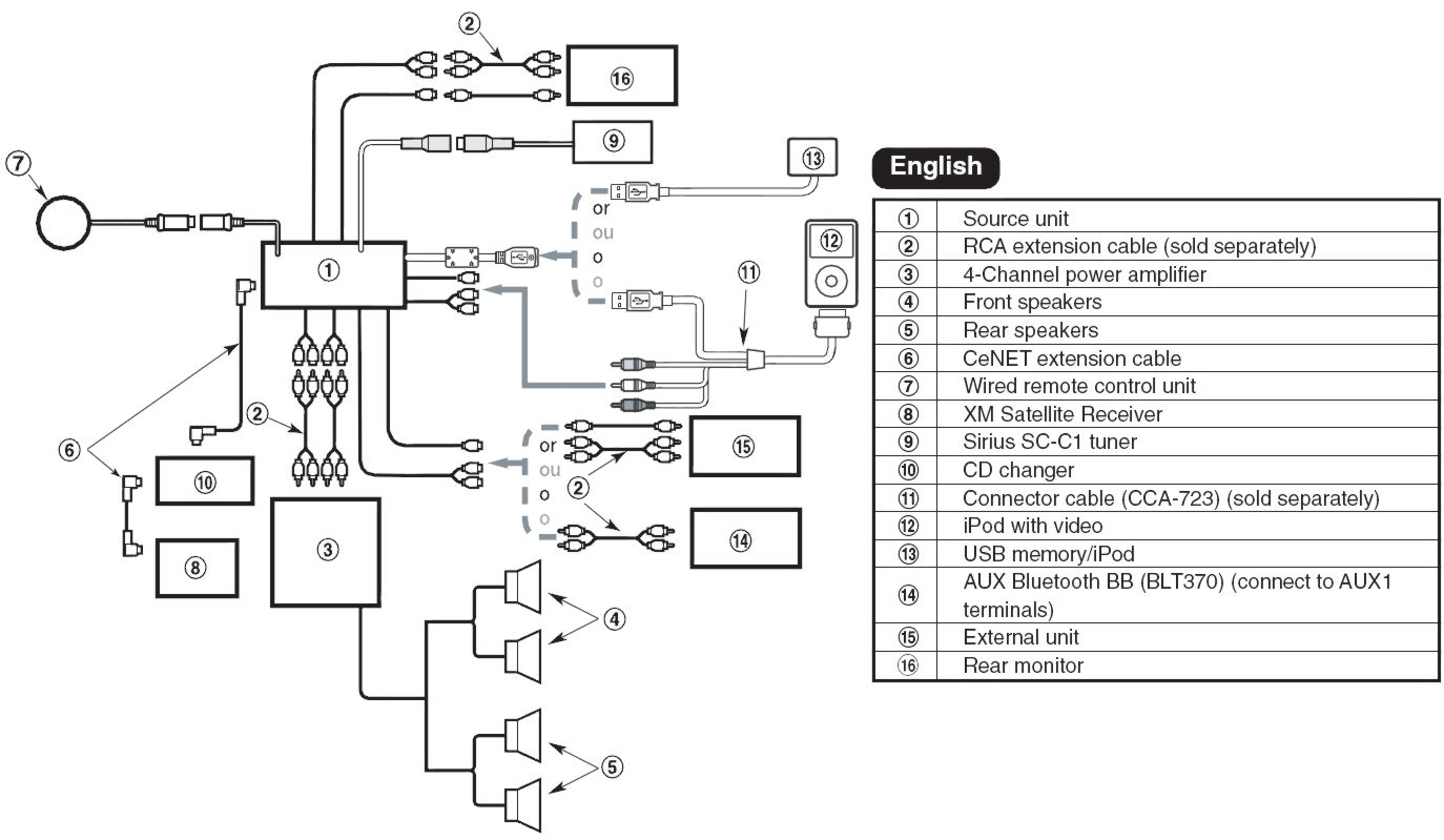 Clarion Nx500 Wiring Diagram from diagramweb.net