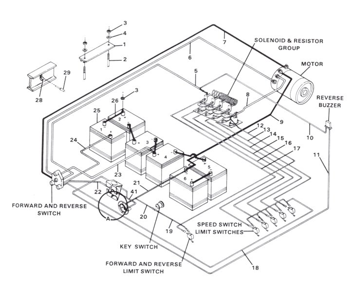 Club Car 36v    Forward       Reverse       Switch    Wiring    Diagram