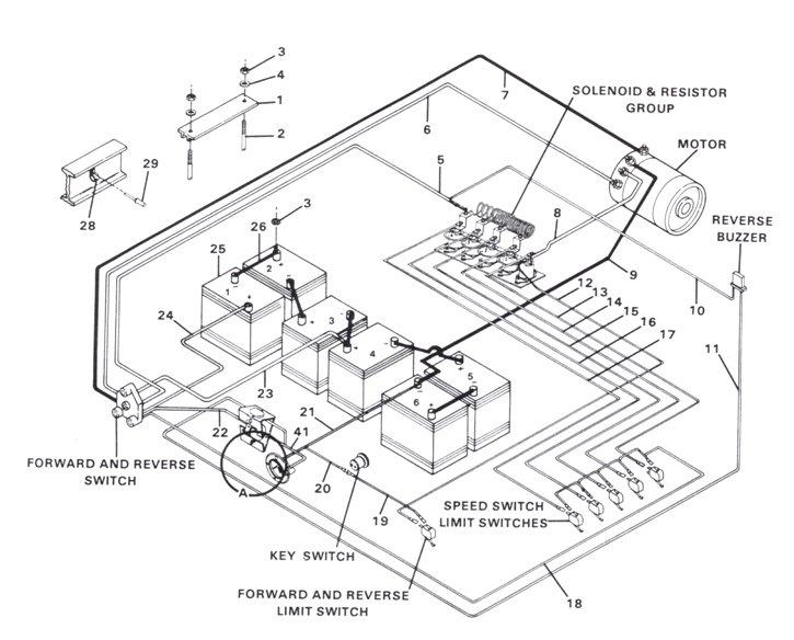 36 Volt Golf Cart Motor Wiring Diagram from diagramweb.net