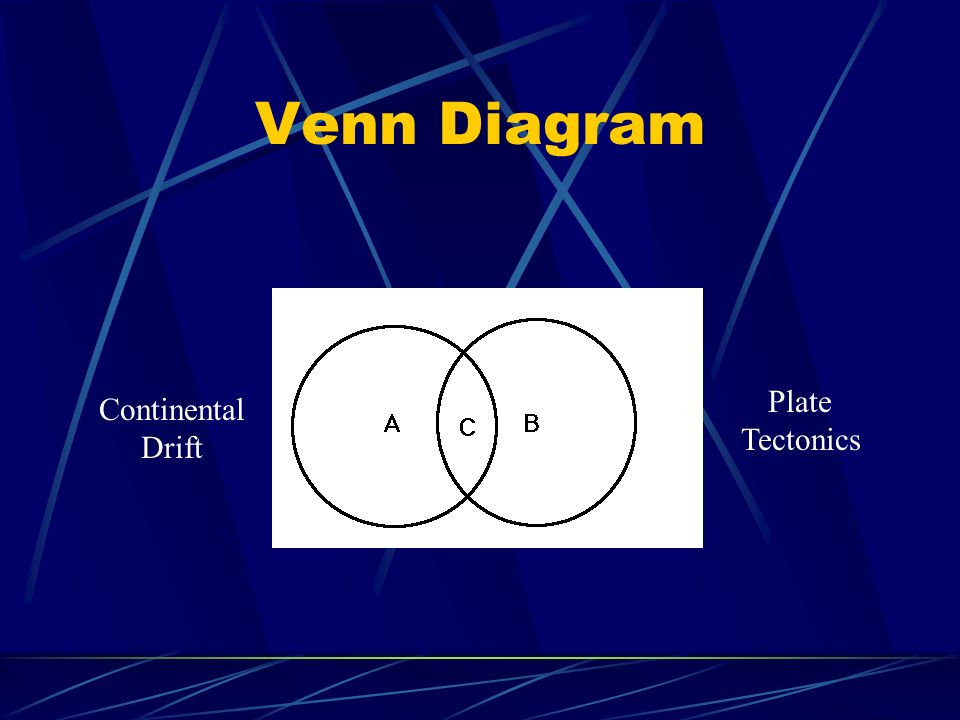 continental drift vs plate tectonics venn diagram