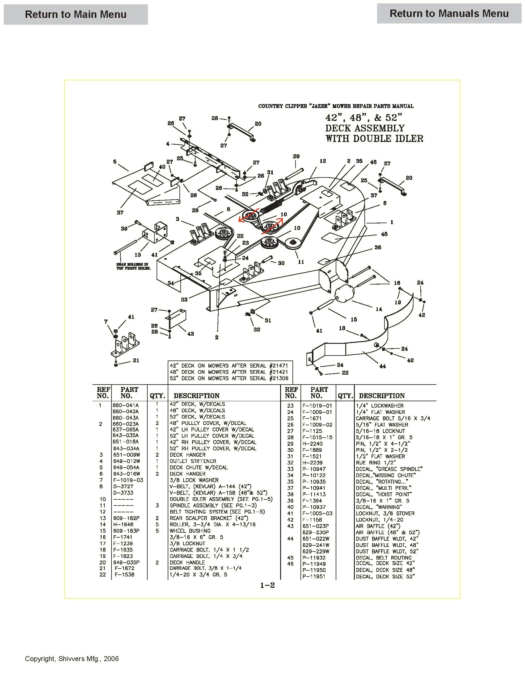 country clipper belt diagram 8 pin relay wiring diagram