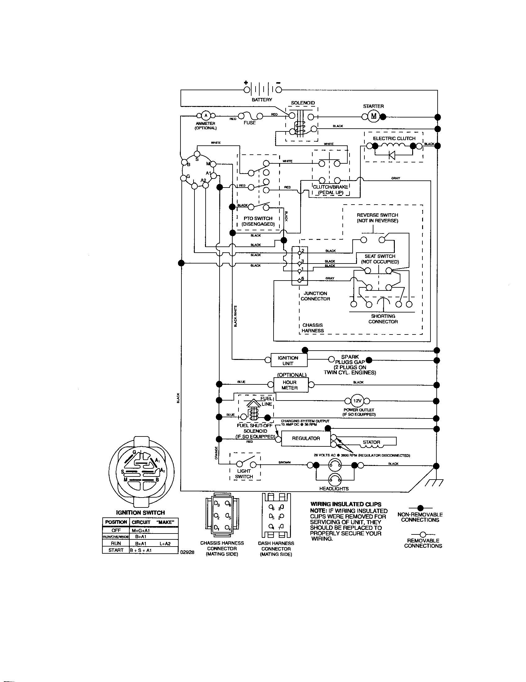Craftsman Lawn Tractor With Kohler 15 5 Engine Wiring Diagram