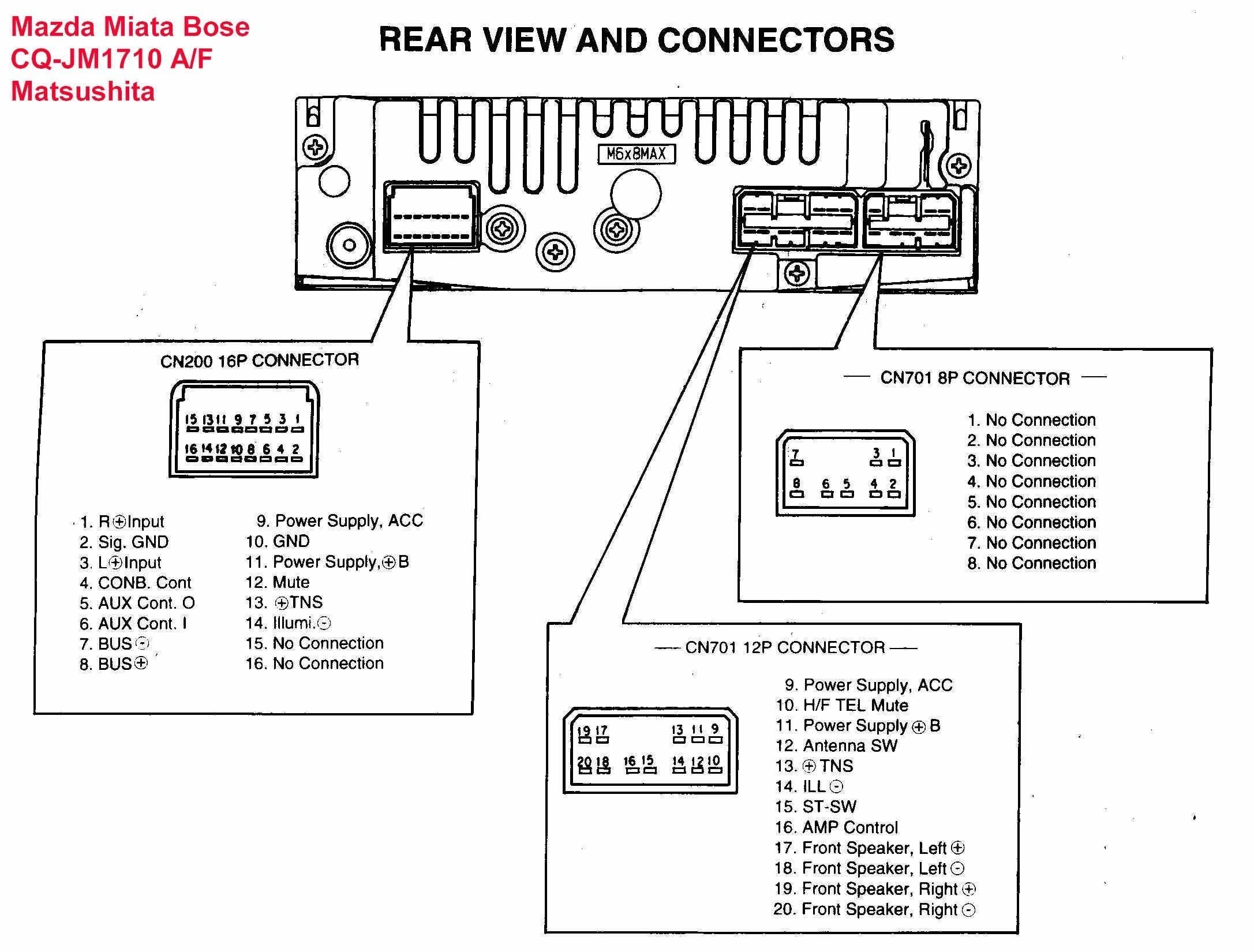 DIAGRAM] Bmw E15 Wiring Diagrams FULL Version HD Quality Wiring Diagrams -  CARS2019REVIEW.K-DANSE.FRK-danse.fr