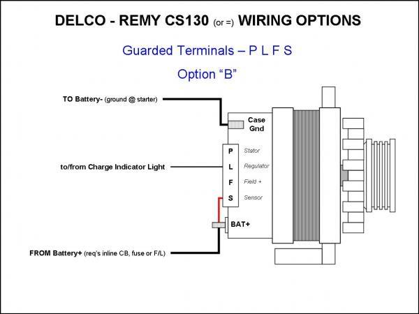 Gm 4 Wire Alternator Wiring Diagram from diagramweb.net
