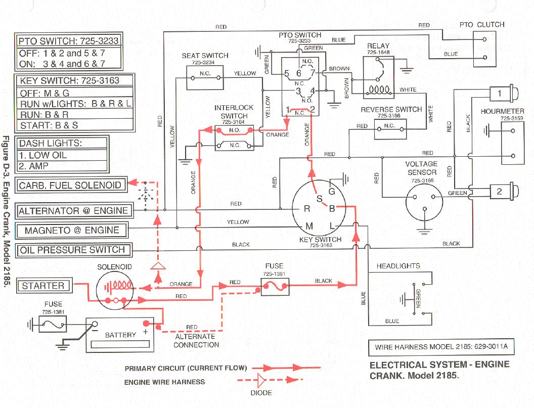 Cub Cadet Hds 2135 Wiring Diagram