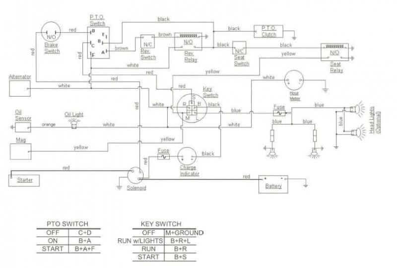 Cub Cadet Hds 2135 Wiring Diagram from diagramweb.net