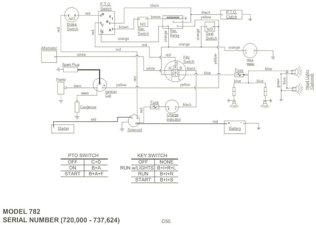 Diagram Cub Cadet Wiring Diagram Lt1050 Full Version Hd Quality Diagram Lt1050 Seemdiagram Eracleaturismo It