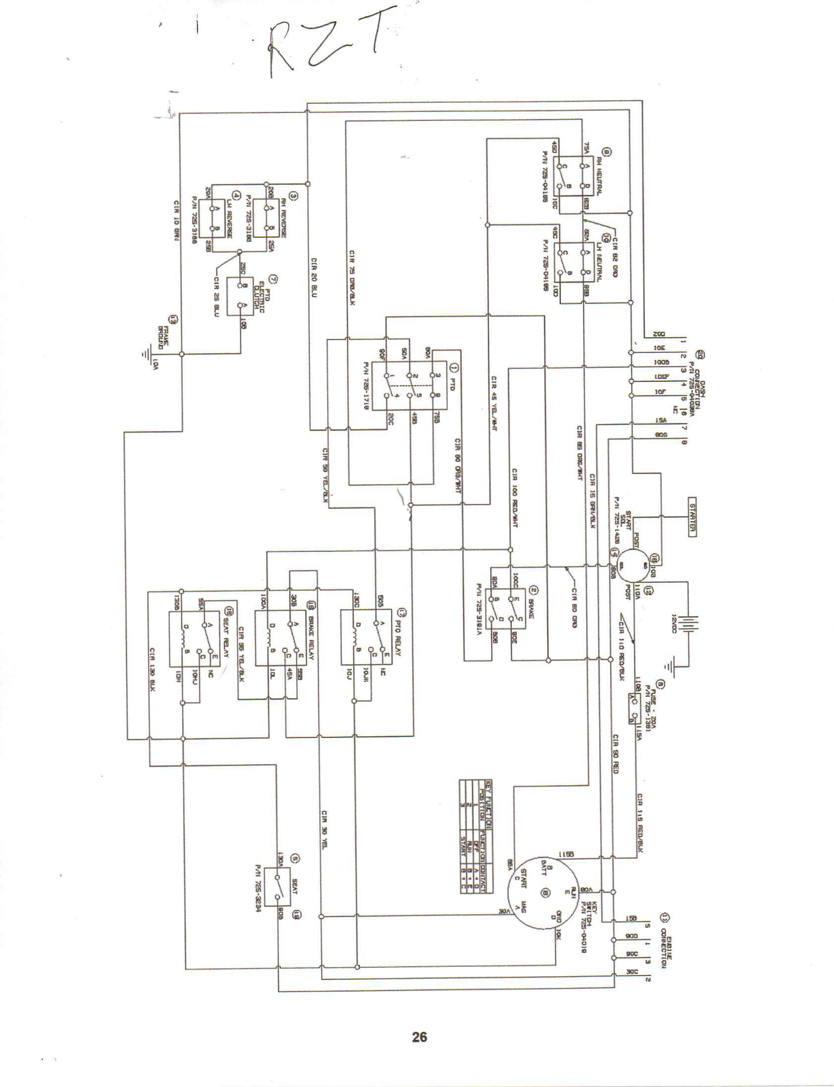 Cub Cadet Rzt Series Tractor Wiring Diagram