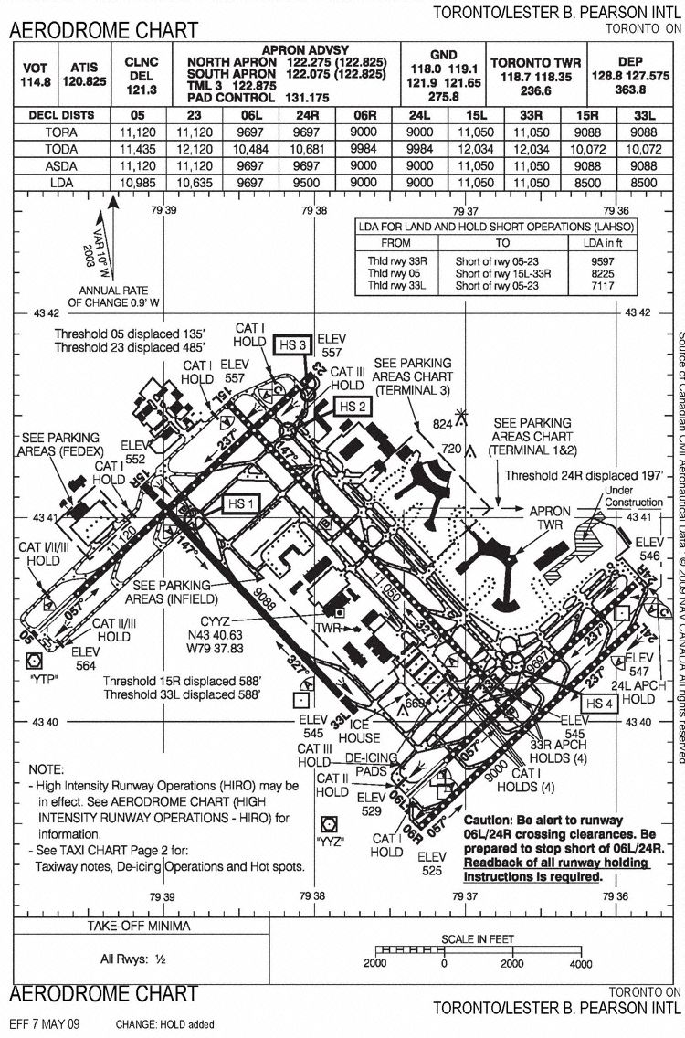 Cyyz Airport Diagram