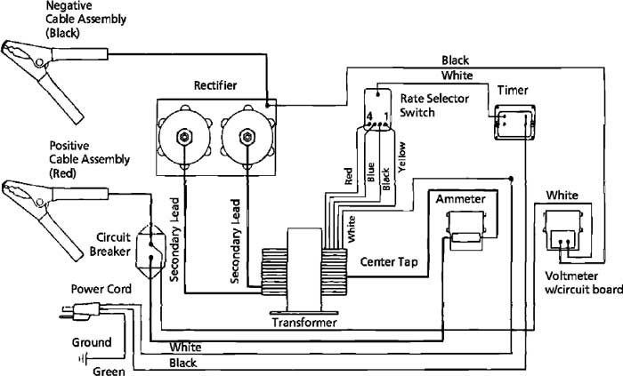 Dayton Backpack Vacuum Wiring Diagram
