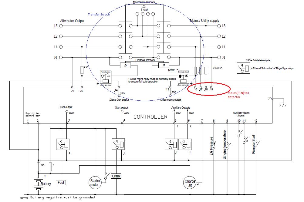 Deep Sea 7320 Wiring Diagram