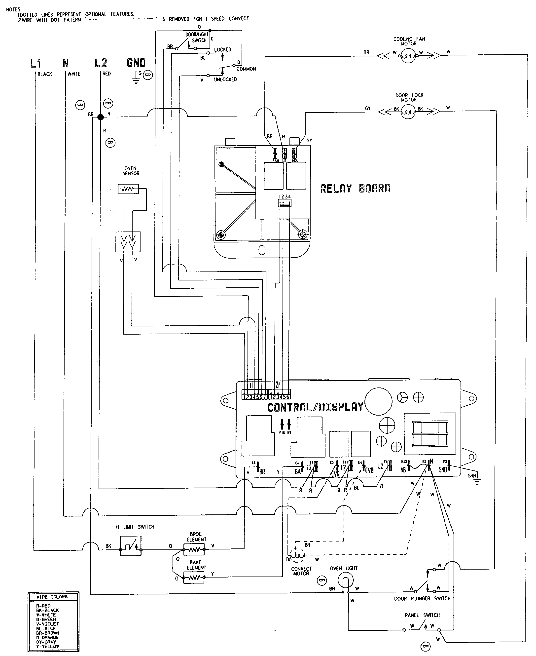 DIAGRAM] Robert S Oven Wiring Diagram FULL Version HD Quality Wiring Diagram  - DIAGRAMNOW.HOSTERIA87.IT | Defy Stove Wiring Diagram |  | Hosteria 87
