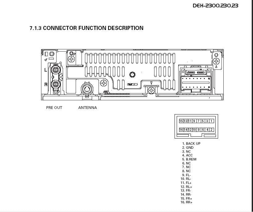 Deh P2500 Wiring Diagram