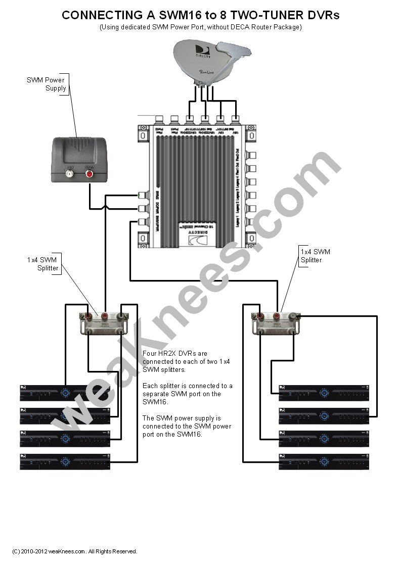 Minimax Wiring Diagram