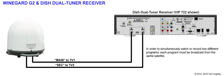 Dish Network Triplexer Installation Diagram