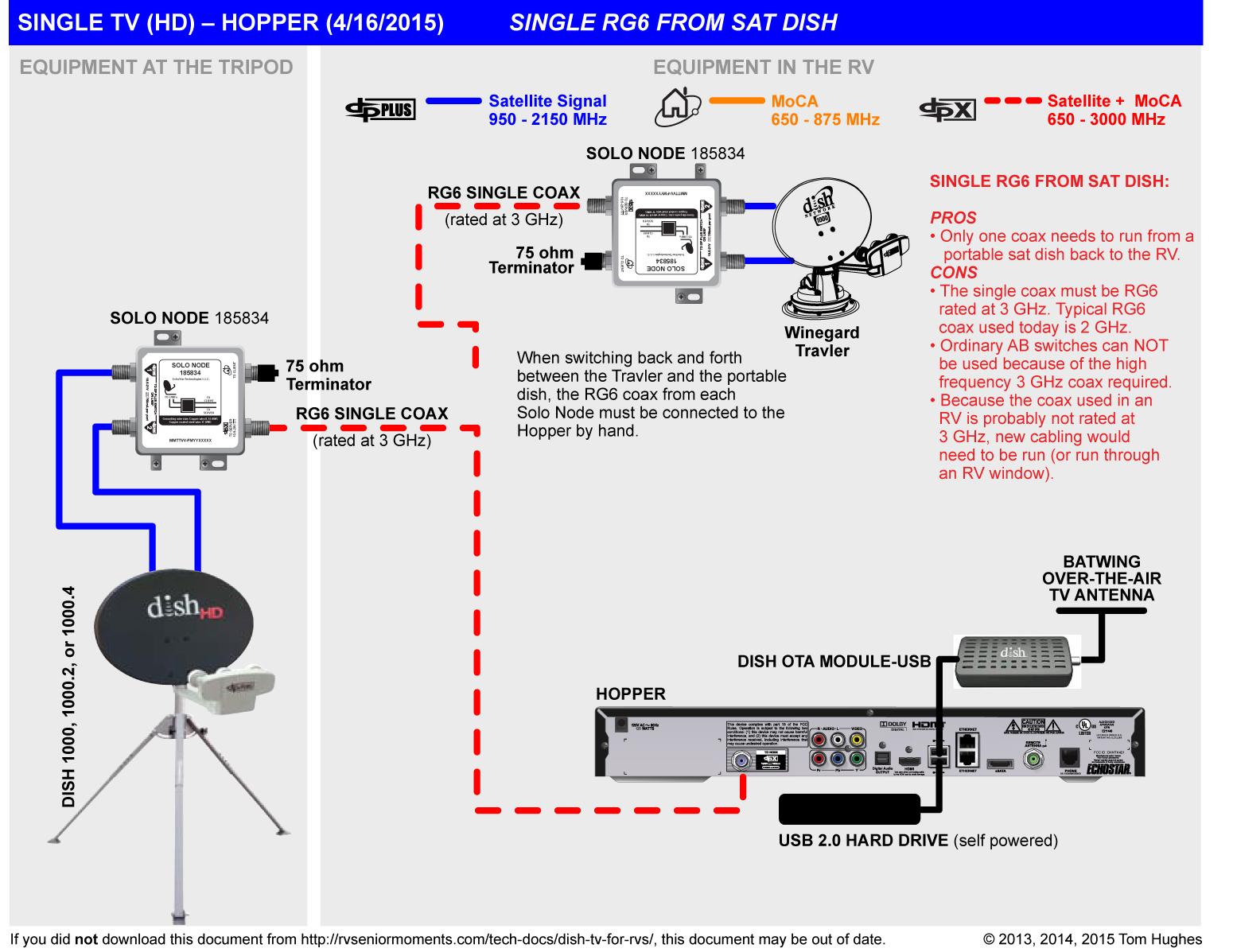 Dishtv Swm Wiring Diagram