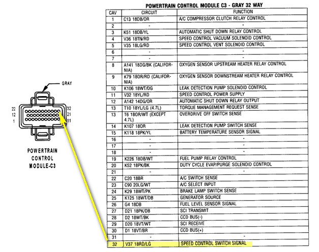 Dodge Durango 4 7l Pcm Wiring Diagram 2005
