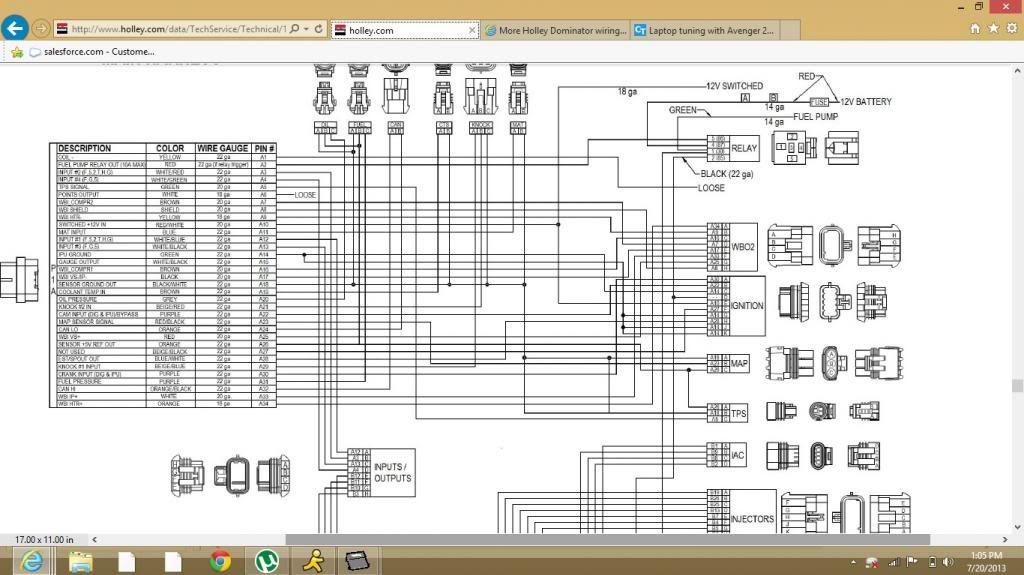 Dominator X Wiring Diagram