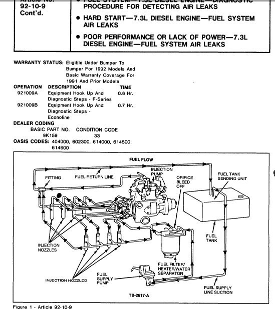 Dt466 Fuel System Diagram
