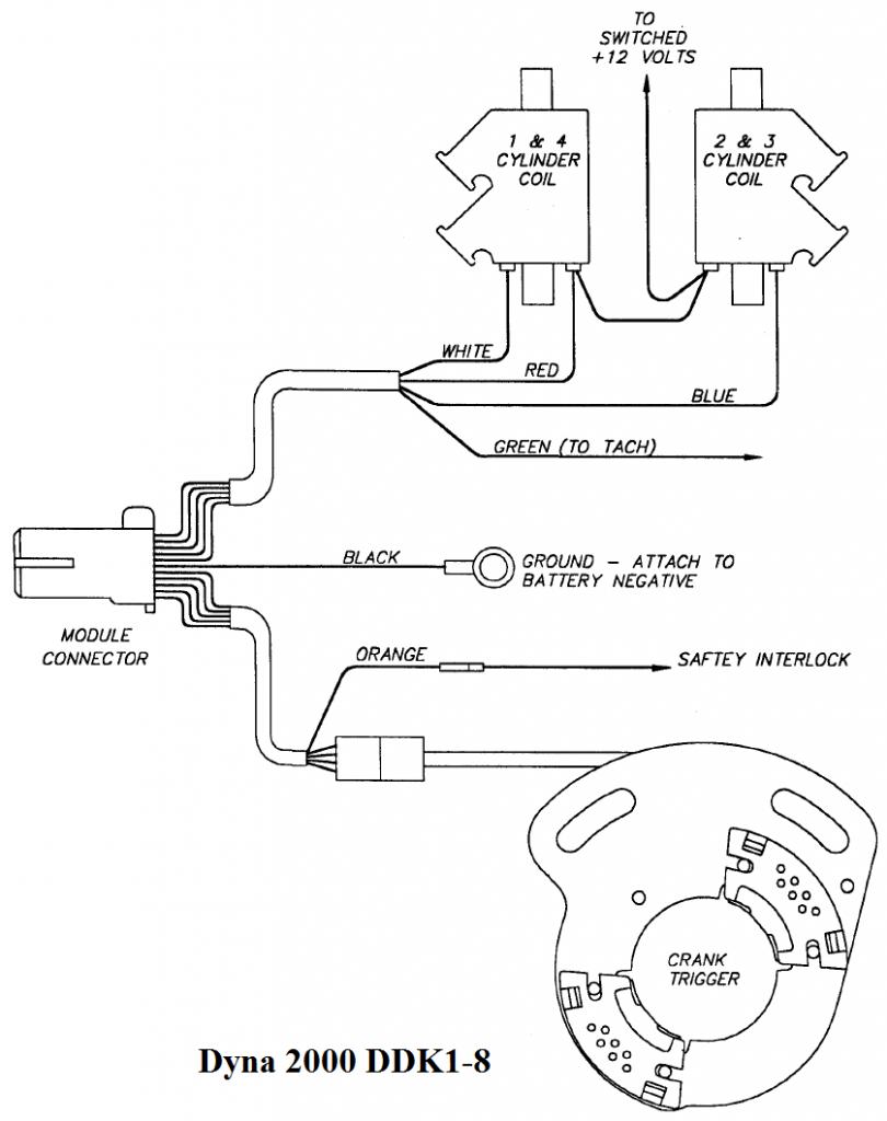 harley dyna ignition wiring diagram - best wiring diagrams silk-asset-a -  silk-asset-a.ekoegur.es  ekoegur.es
