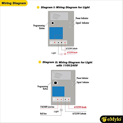 Emylo Wiring Diagram