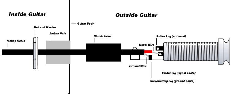 DIAGRAM] Guitar End Pin Wiring Diagram FULL Version HD Quality Wiring  Diagram - FOREXDIAGRAMS.RITABERNARDINI.ITDiagram Database